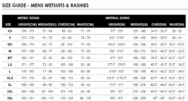Oneil mens wetsuit size chart-132